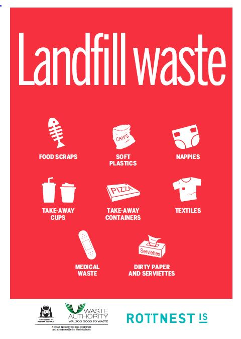 Landfill waste red graphic poster showing items for landfill